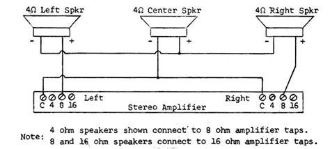 Center Channel Speaker Wiring With Khorns Audiokarma