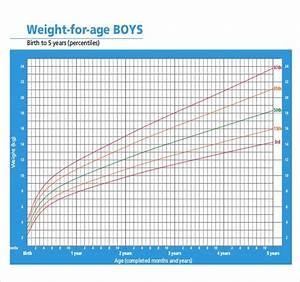 Ideal Height And Weight Chart Female Height Weight Chart Templates 12 Free Excel Pdf