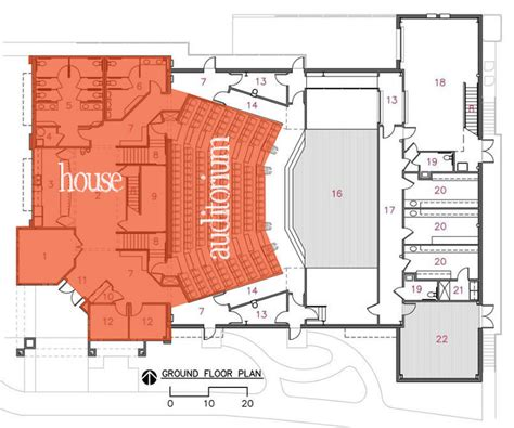 theater design 7 basic for designing a