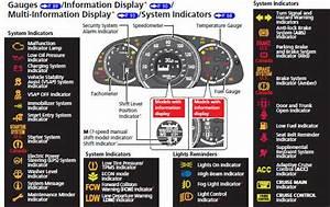Honda Accord  Instrument Panel