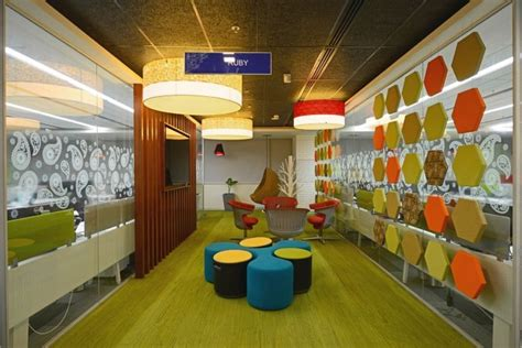 Coolest Office Spaces In India You'd Love To Wok In