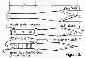 Sticking Point Homemade Knife Page