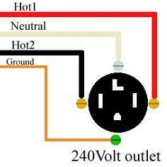 How Wire Volt Outlets Plugs Electrical