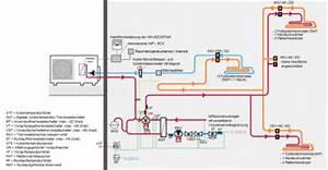 Luft Wasser Wärmepumpe Funktion : fern nahw rme anschluss welche komponenten haustechnikdialog ~ Orissabook.com Haus und Dekorationen