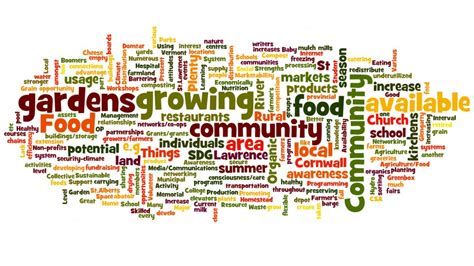 cuisine collaborative index of en wp content uploads 2012 09