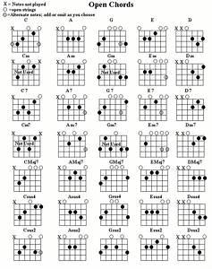 opinions on open chord With open g chord chart