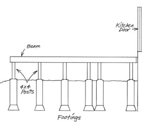 Build Diy Drawing Deck Plans Pdf Plans Wooden Diy Murphy