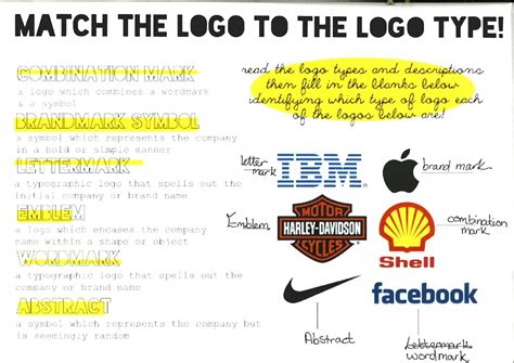 Different Logos And Their Names