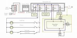 Electrical Wiring Diagrams For Homes : learn the basics of home electrical system scientech blog ~ A.2002-acura-tl-radio.info Haus und Dekorationen