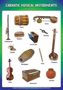 carnatic south indian instruments the indian classical tradition consists of two