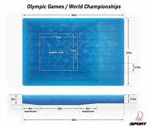how big is an olympic size swimming pool synchronized swimming pool dimensions