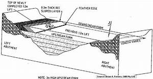 Diagram Of Dam Building : tannur dam jordan middle east water technology ~ A.2002-acura-tl-radio.info Haus und Dekorationen