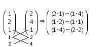 Kreuzprodukt Berechnen Trick : kreuzprodukt mathe artikel ~ Themetempest.com Abrechnung