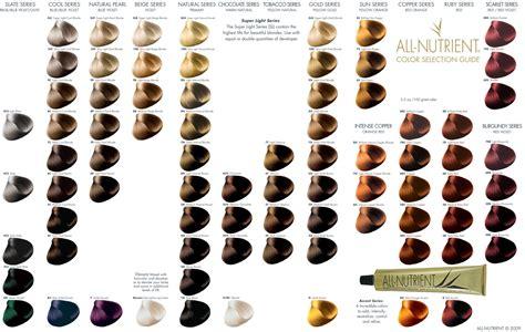 All-nutrient Haircolor