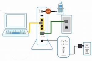 Att Uverse Router Wiring Diagram  U2013 Periodic  U0026 Diagrams Science