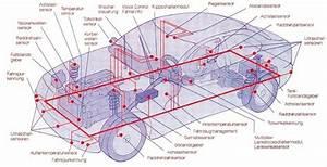 Auto Karosserieteile Bezeichnung : rund um sensoren ~ Eleganceandgraceweddings.com Haus und Dekorationen
