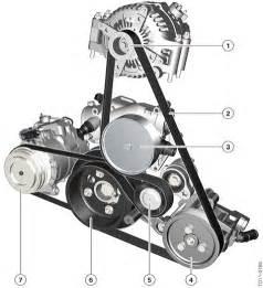 F10 M5 Car Blog  Valvetrain
