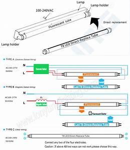 Etl Dlc Listed Led Tube Light T8 Led Light Price Led Tube Light T8
