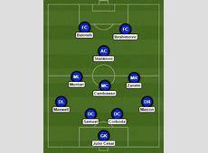 Calcio tactics through time José Mourinho's Inter Milan