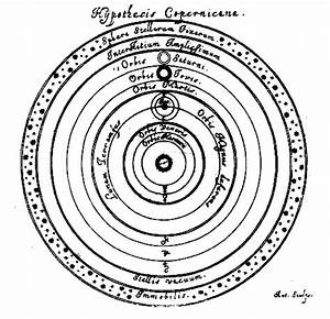 Medieval and Renaissance Astronomy including Copernicus ...