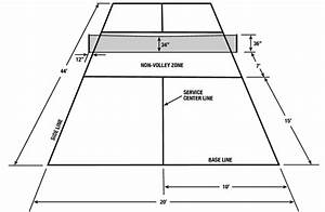 Pickleball Court Dimensions With Accurate Layout Diagram