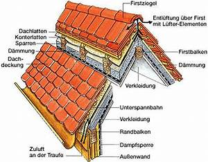 Aufbau Dämmung Dach : sanierung schrapp salzgeber gmbh ~ Whattoseeinmadrid.com Haus und Dekorationen
