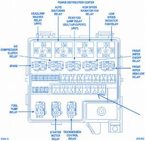 Crysler Sebring 2003 Fuse Box  Block Circuit Breaker Diagram