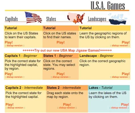 usa geography quiz game 4 free