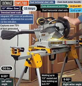 Dewalt Dws780 Vs Bosch Gcm12sd