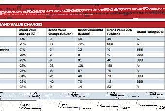 classement ecole de cuisine la cuisine marocaine classement mondiale paperblog