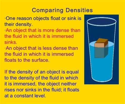 materials sink or float floating and sinking