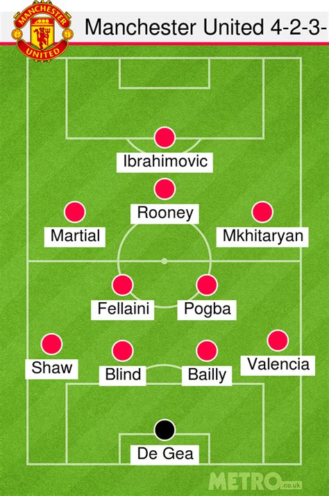 2010–11 Arsenal F.C. season - Wikipedia