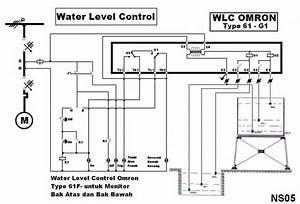 Panel Amf  U0026 Ats  Water Level Control