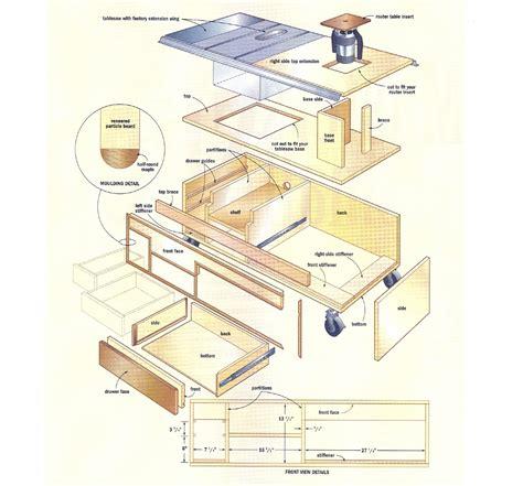 build table  workstation plans  plans