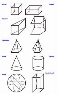 Netz Id Berechnen : demokurs grundlagen der mathematik f r die grundschule geometrie und stochastik ~ Themetempest.com Abrechnung