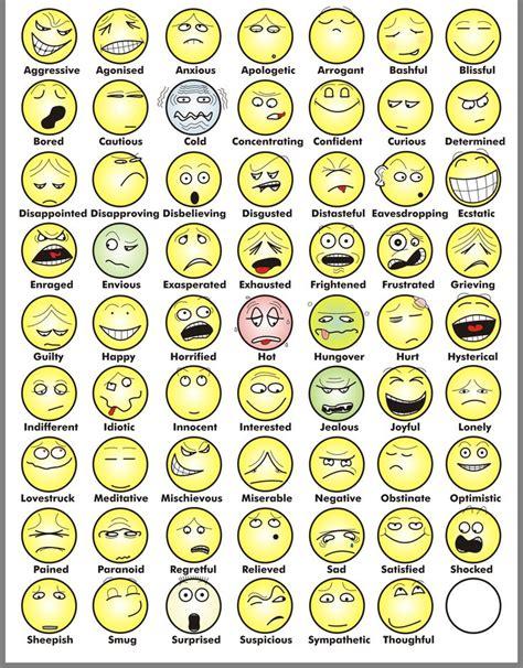 Feelings Emotions Faces  Free Printable  Feelings & Emotions  Pinterest  Emotion Faces