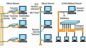 Lan Kabel Belegung : echtzeit ethernet mit standardtechnik seite 2 elektronik ~ A.2002-acura-tl-radio.info Haus und Dekorationen