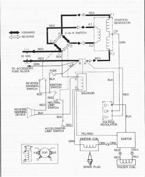 Textron Wiring Diagram Images
