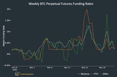 Utilice el conversor de bitcoin a dólar bitfinex de investing.com y calcule la tasa de conversión btc/usd bitfinex en tiempo real. 3 métricas clave a tener en cuenta mientras el precio de Bitcoin intenta superar los 20,000 ...