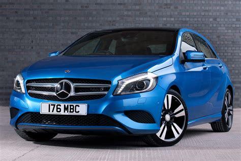 Best New Car Deals 2018 Carbuyer