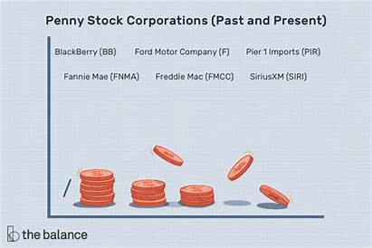 Companies Traded Penny Stocks Famous Balance Ford