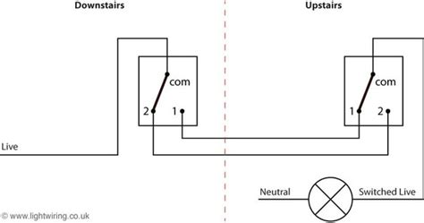how does a neutral wire and a common wire differ quora