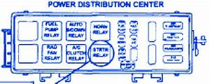 Plymouth Breeze 2002 Distribution Fuse Box  Block Circuit Breaker Diagram  U00bb Carfusebox