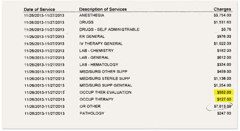 Florida Boat Bill Of Sale Itemized by What If Pharmacies Billed Like Hospitals The Honest