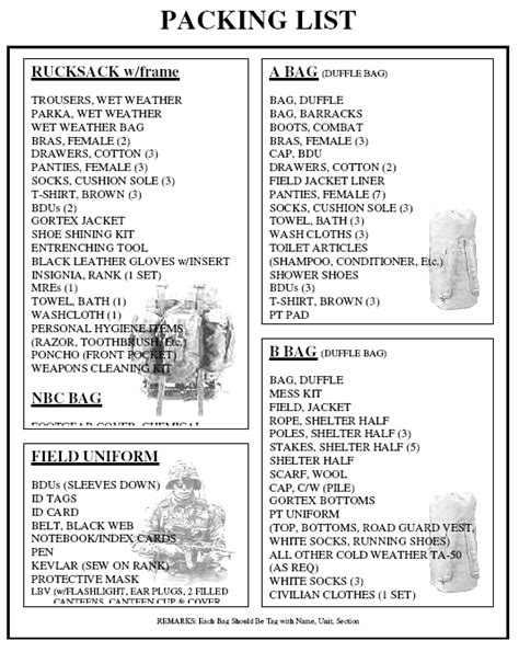 army leaders book template 2017 packing list armystudyguide