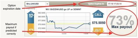 Binary options brokers and their income matter to the professional trader, who wants to know about features and value for money. Trading Bitcoin Binary Options Without Getting Scammed ...