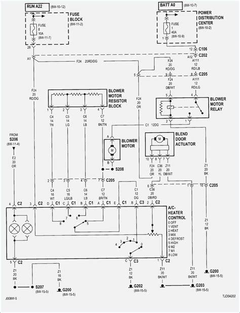 2012 jeep wrangler wiring diagram vivresaville