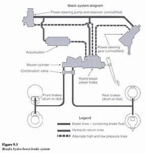 Hydraboost Conversion - Rennlist