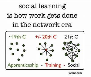 Social learning is for human work