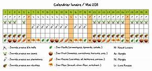 Calendrier Lunaire Potager : jardiner avec la lune au potager en mai ~ Melissatoandfro.com Idées de Décoration